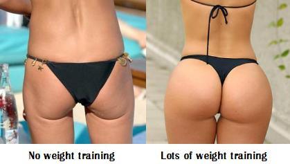Como arrojar rápidamente el peso y no tomar