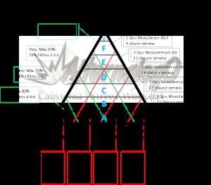 Grafica Relación frecuencia, intensidad y volumen, matriz de planeación y revisión de rutinas, alternalego.com, alternalego, imagen con volumen líneas rojas