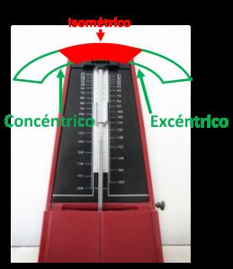 INCREMENTO ISOMETRICO - METRONOMO